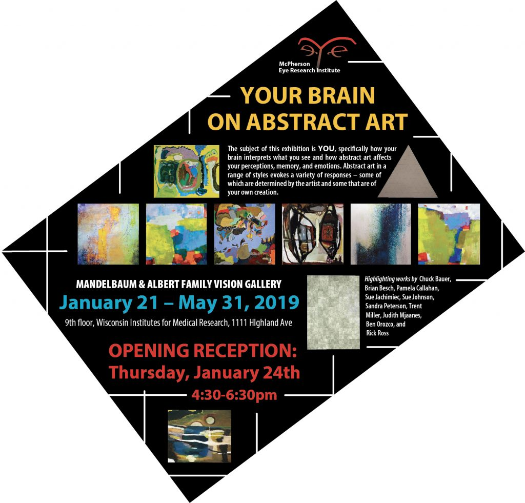 Your Brain on Abstract Art poster